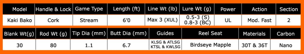 kanicen-nix-kaki-bako-ultralight-rod-specifications