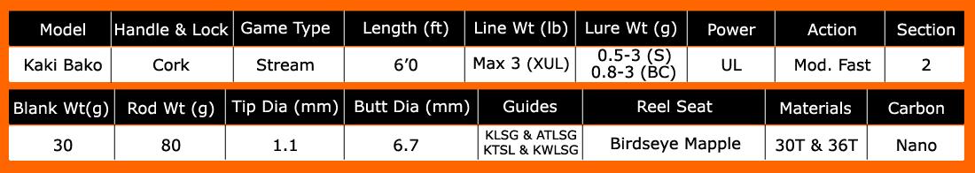 kanicen-nix-kaki-bako-ultralight-rod-specifications
